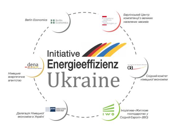Ініціатива Енергоефективність в Україні